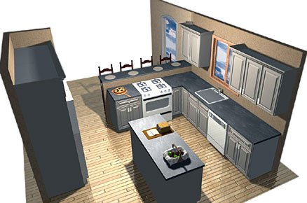 The Basic Layout of a Kitchen